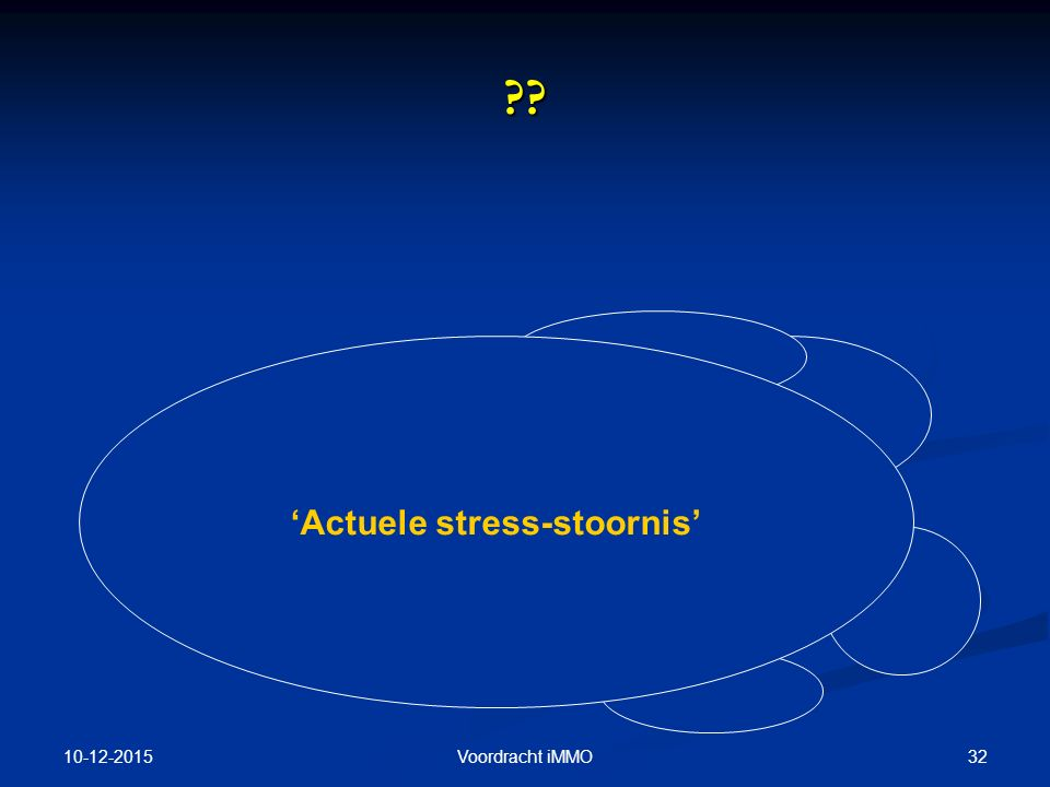 'Actuele stress-stoornis'