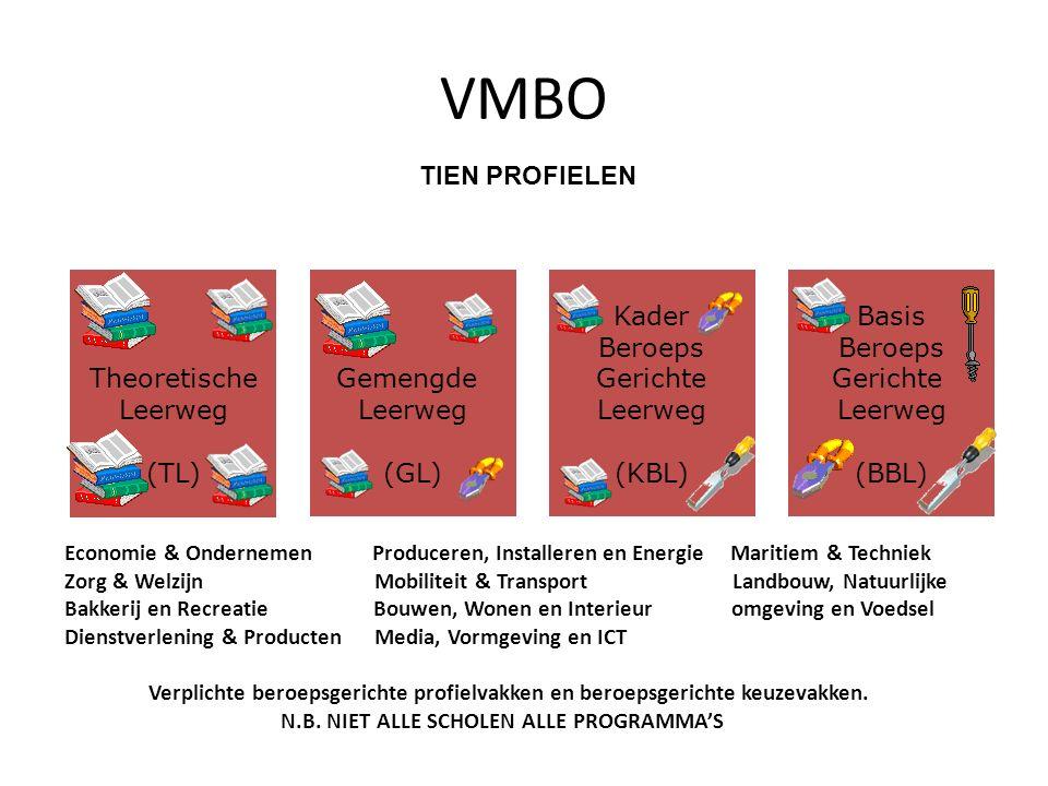 VMBO TIEN PROFIELEN Theoretische Leerweg (TL) Gemengde Leerweg (GL)