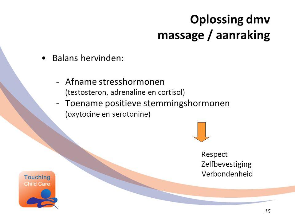 Oplossing dmv massage / aanraking
