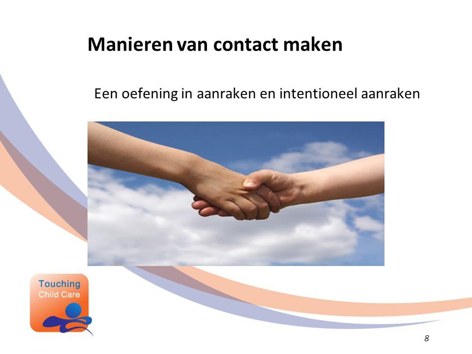 Manieren van contact maken