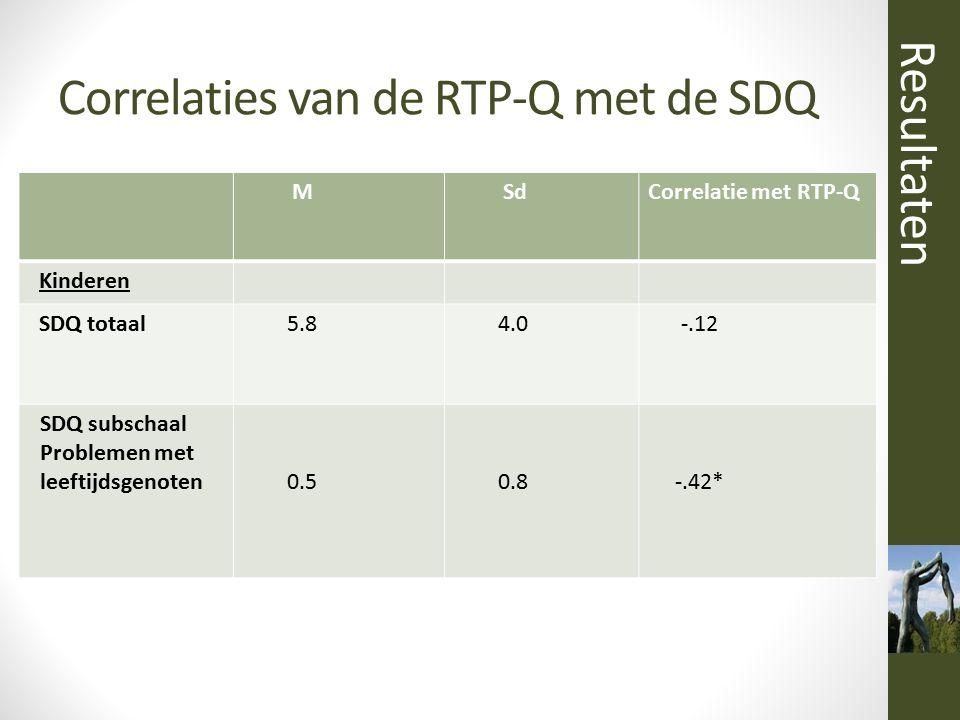 Correlaties van de RTP-Q met de SDQ