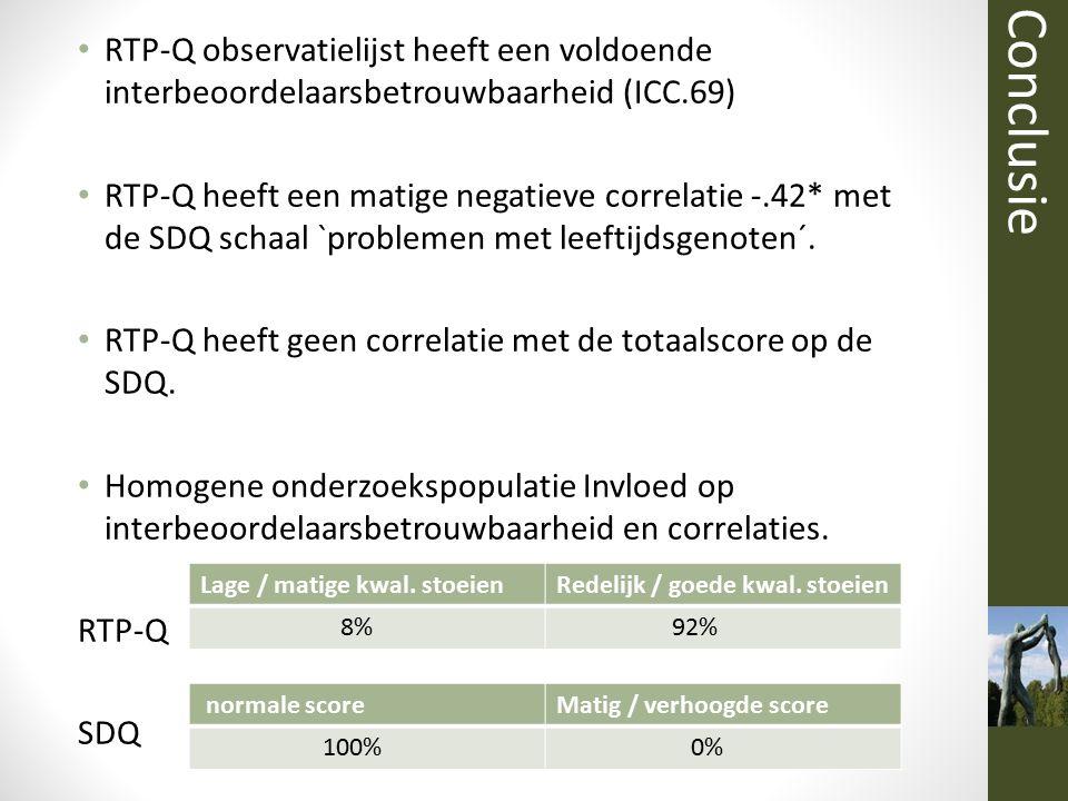 Conclusie RTP-Q observatielijst heeft een voldoende interbeoordelaarsbetrouwbaarheid (ICC.69)