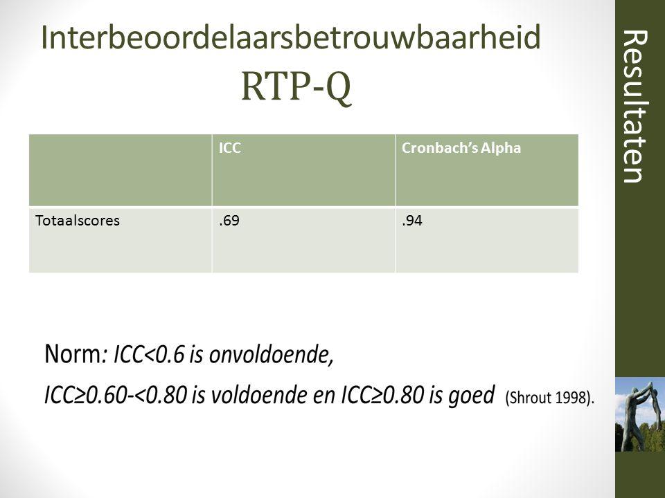 Interbeoordelaarsbetrouwbaarheid RTP-Q