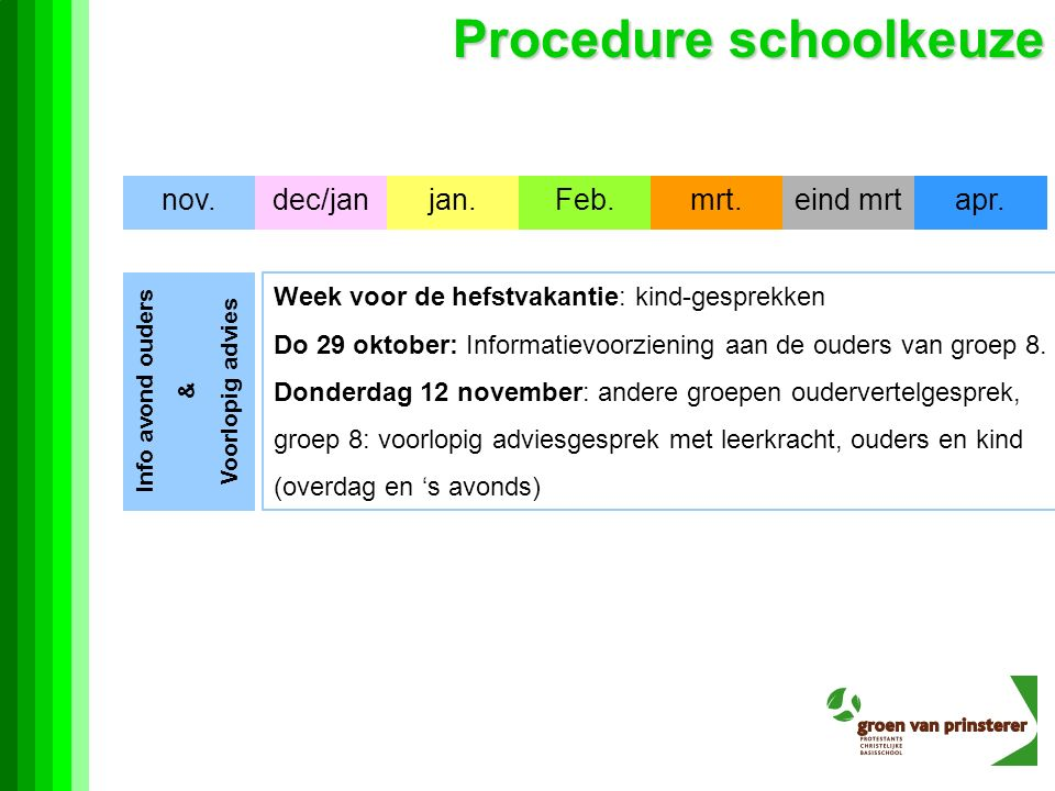 Procedure schoolkeuze