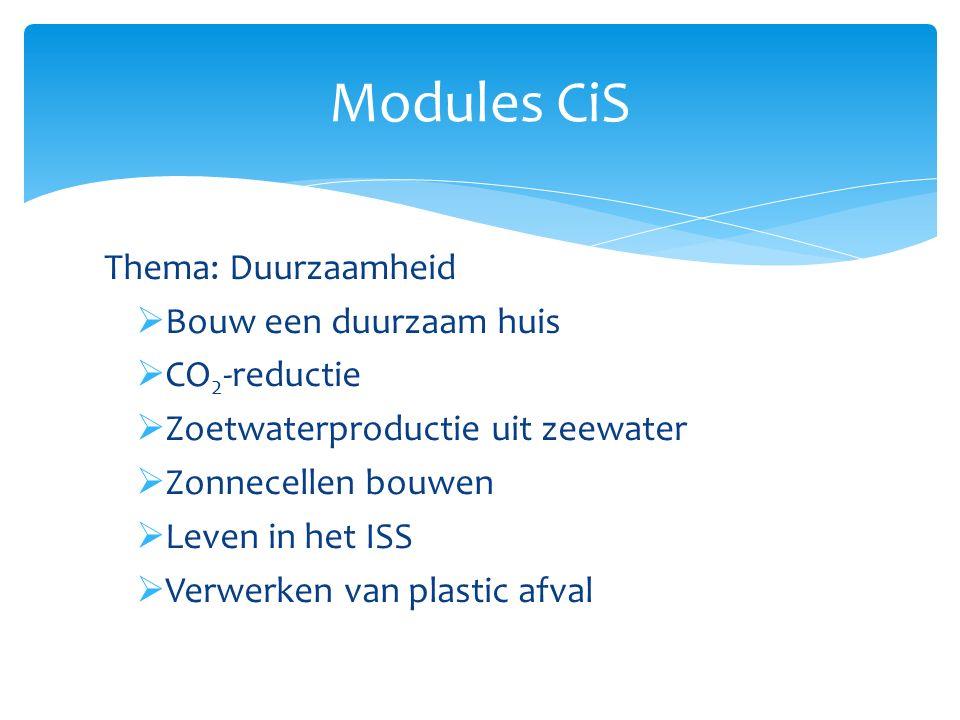 Modules CiS Thema: Duurzaamheid Bouw een duurzaam huis CO2-reductie