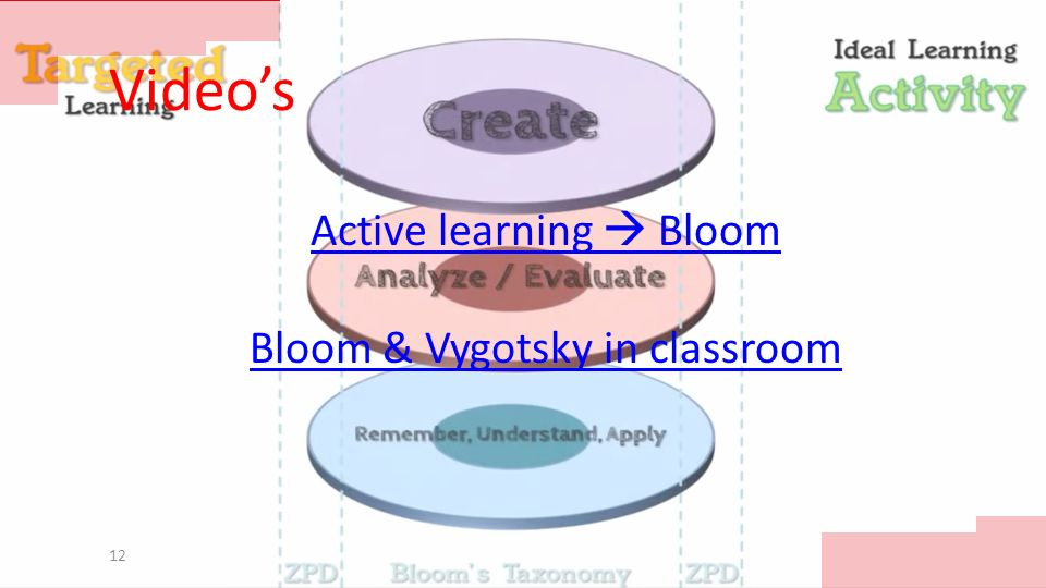 Active learning  Bloom Bloom & Vygotsky in classroom