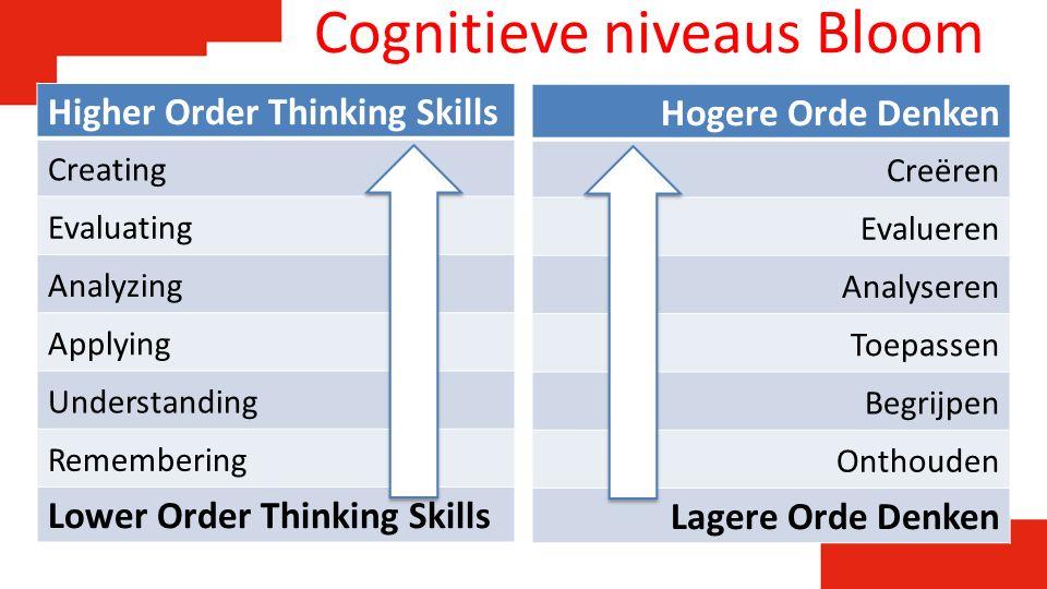 Cognitieve niveaus Bloom