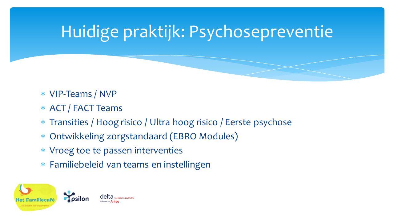 Huidige praktijk: Psychosepreventie