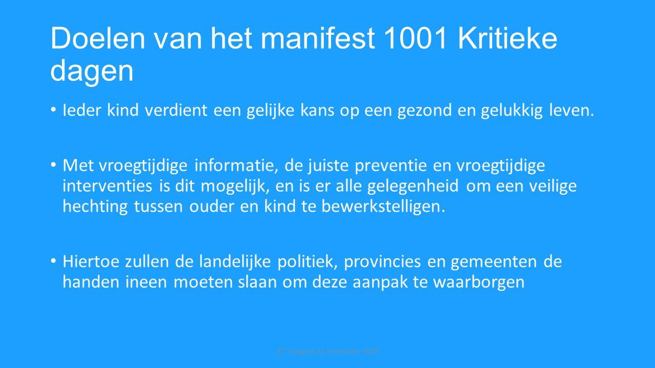 Doelen van het manifest 1001 Kritieke dagen