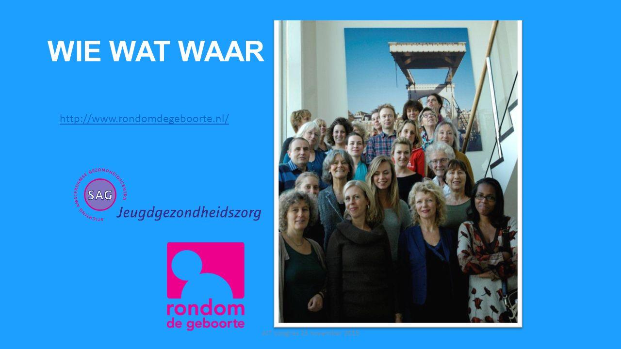 WIE WAT WAAR http://www.rondomdegeboorte.nl/