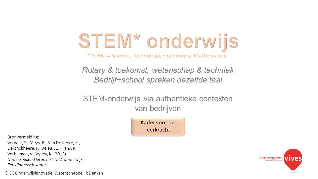 STEM* onderwijs Rotary & toekomst, wetenschap & techniek