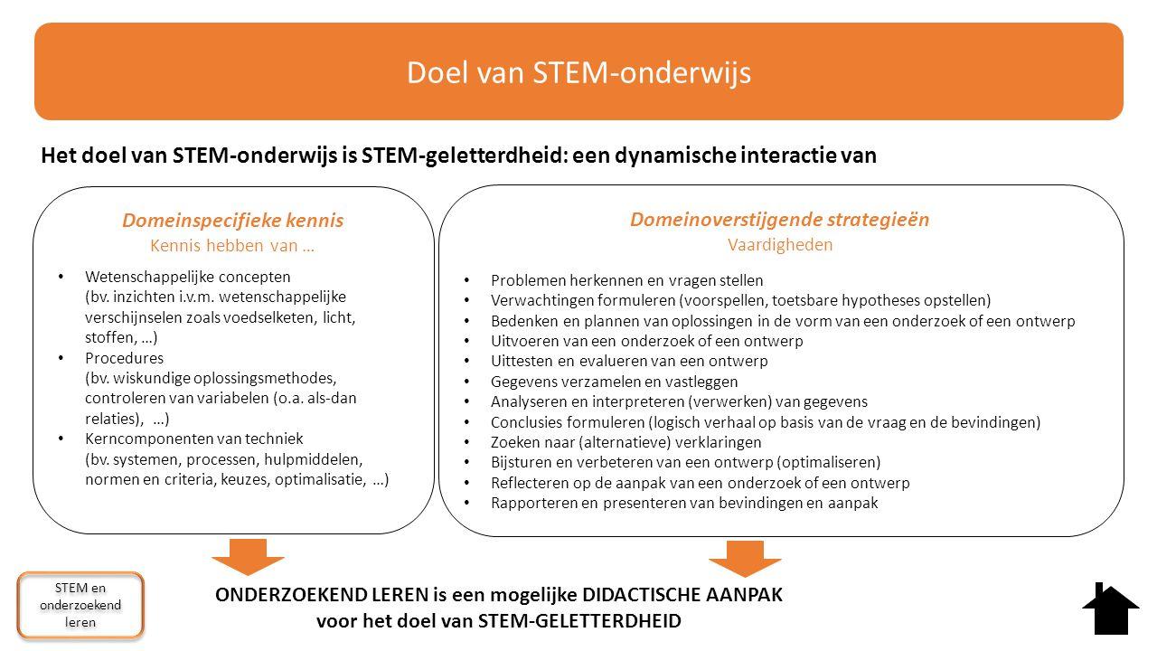 Doel van STEM-onderwijs