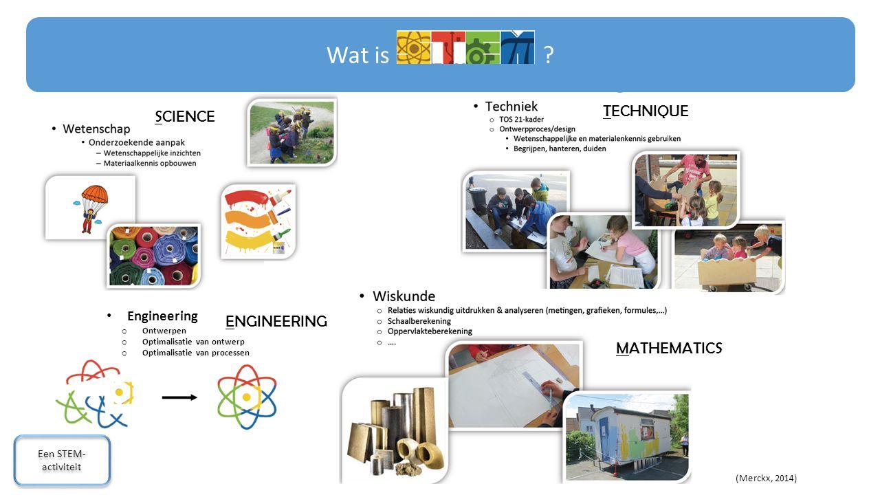 Wat is TECHNIQUE SCIENCE ENGINEERING MATHEMATICS Engineering