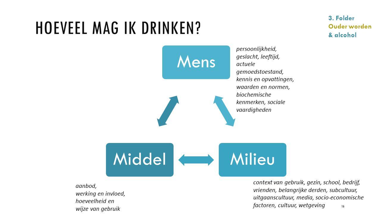 Hoeveel mag ik drinken 3. Folder Ouder worden & alcohol