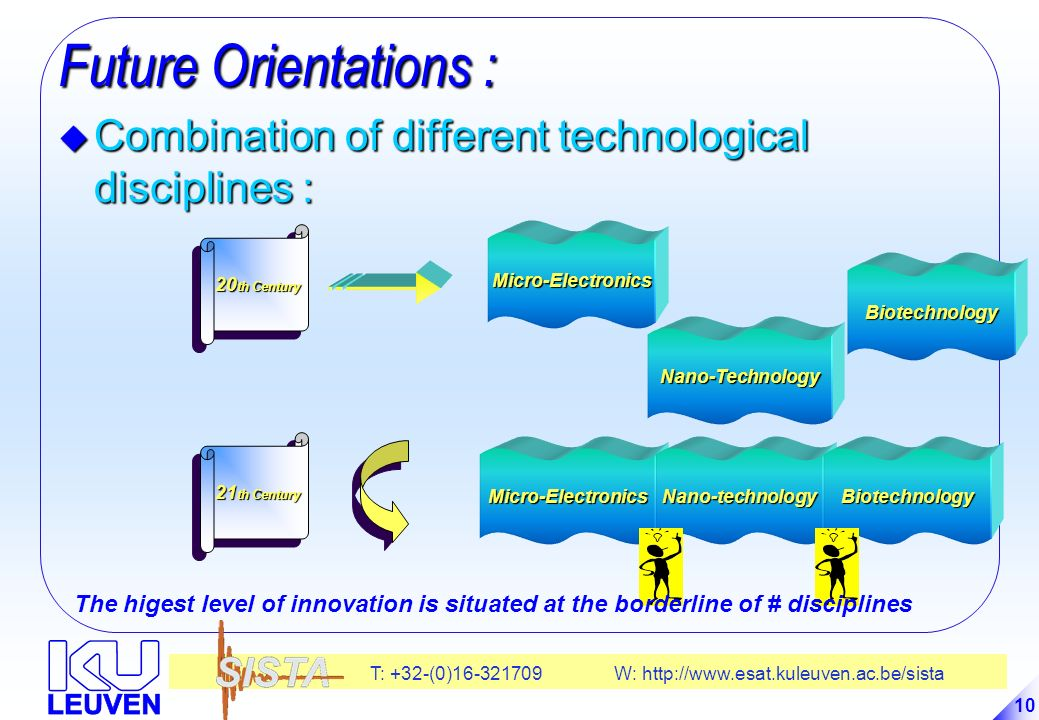 Future Orientations : Combination of different technological disciplines : 20th Century. Micro-Electronics.