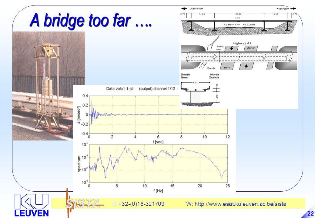 A bridge too far …. 22