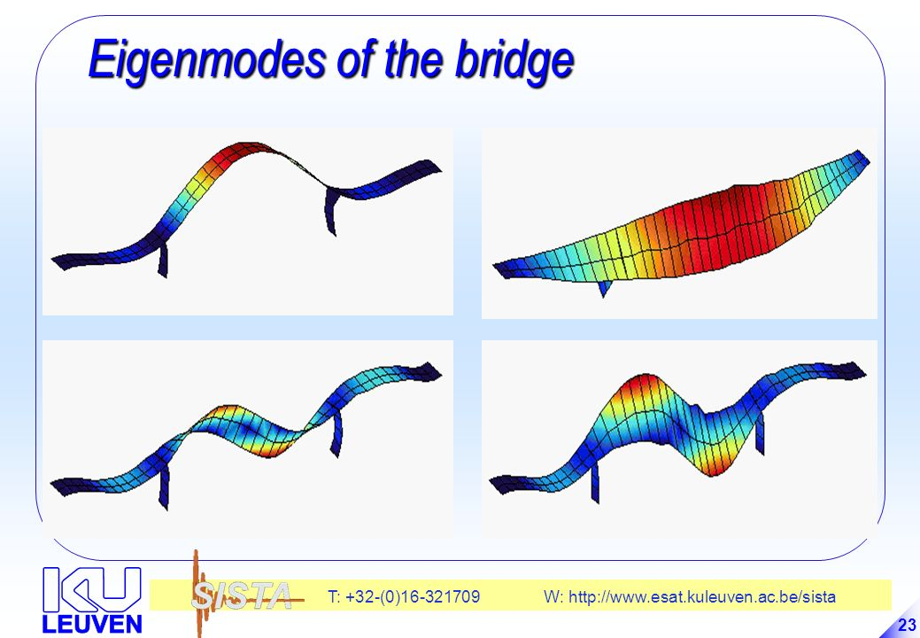 Eigenmodes of the bridge