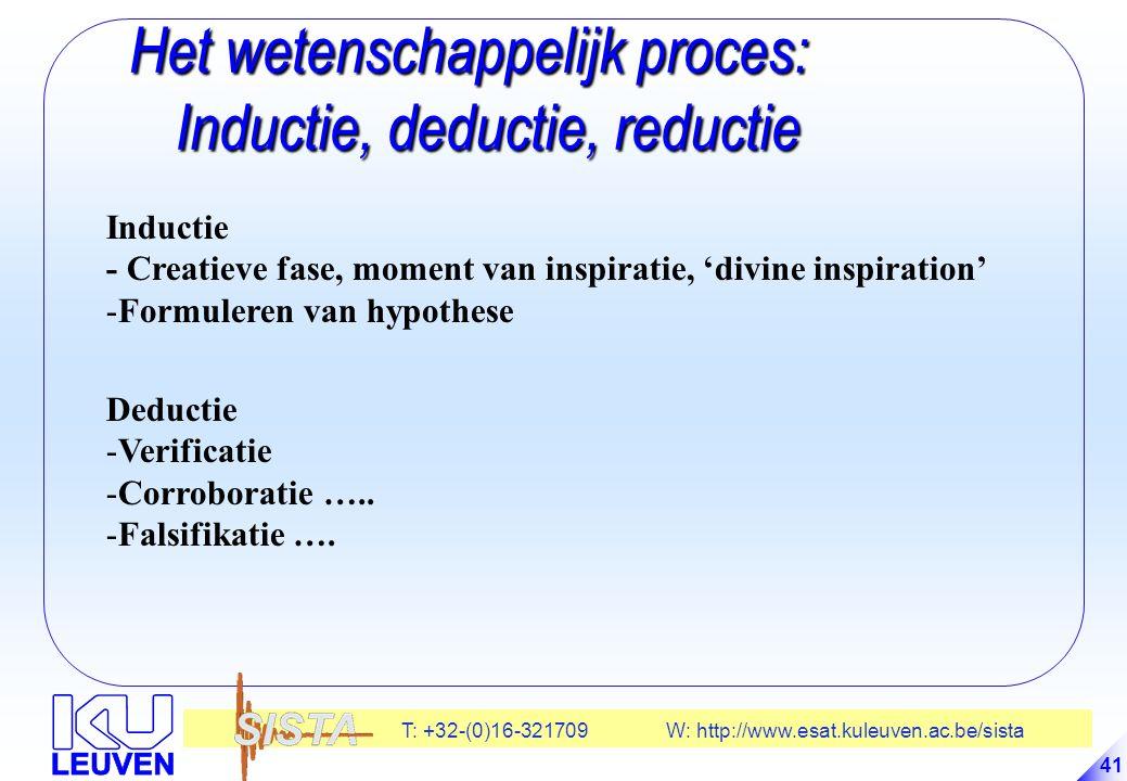 Het wetenschappelijk proces: Inductie, deductie, reductie