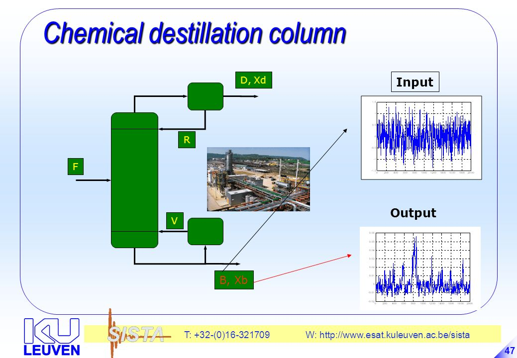 Chemical destillation column