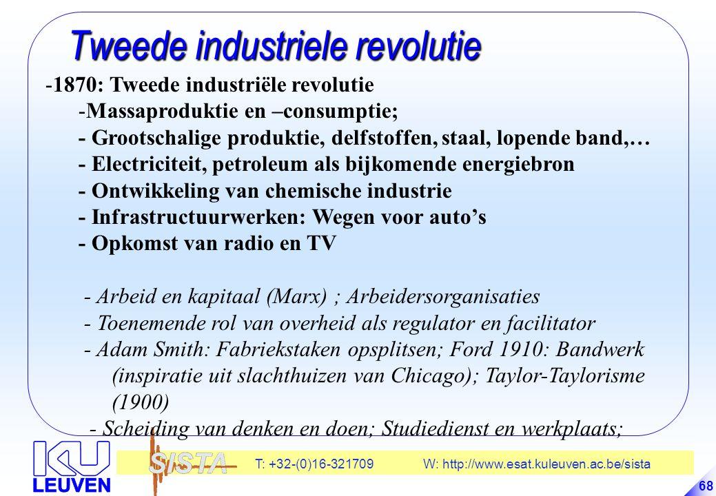 Tweede industriele revolutie