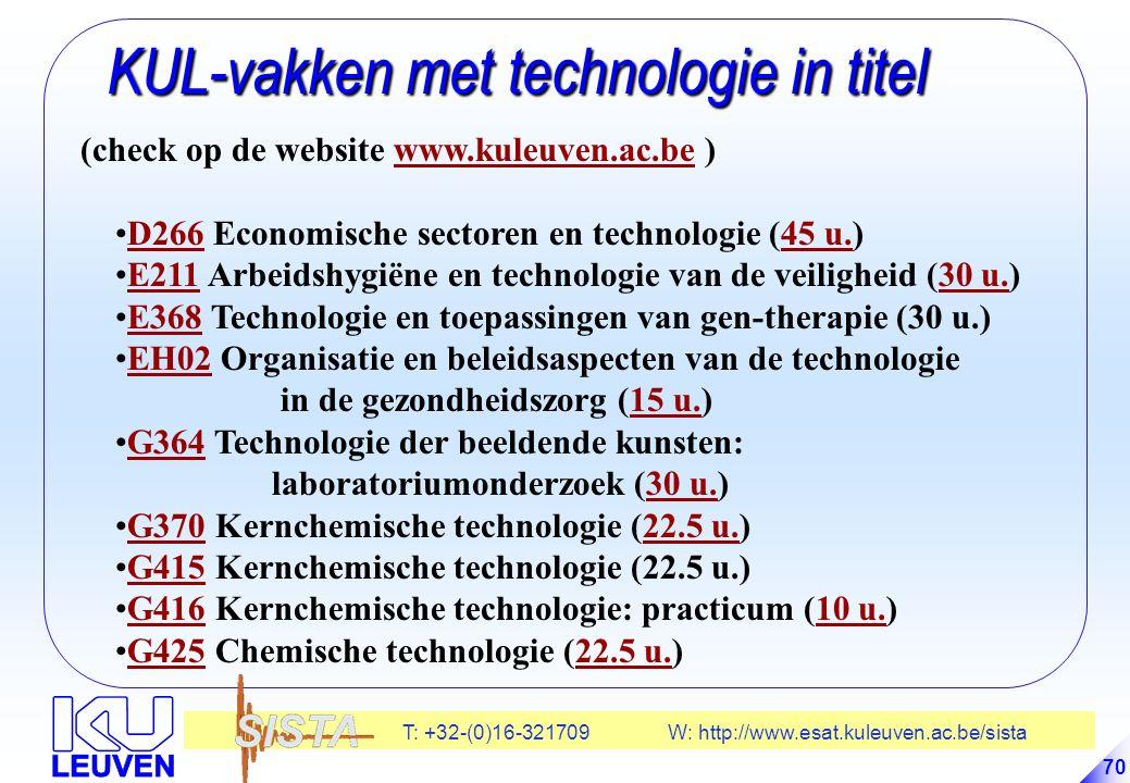 KUL-vakken met technologie in titel