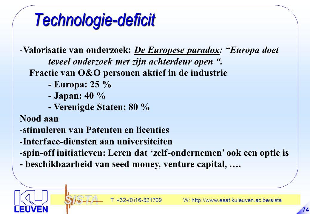 Technologie-deficit Valorisatie van onderzoek: De Europese paradox: Europa doet. teveel onderzoek met zijn achterdeur open .