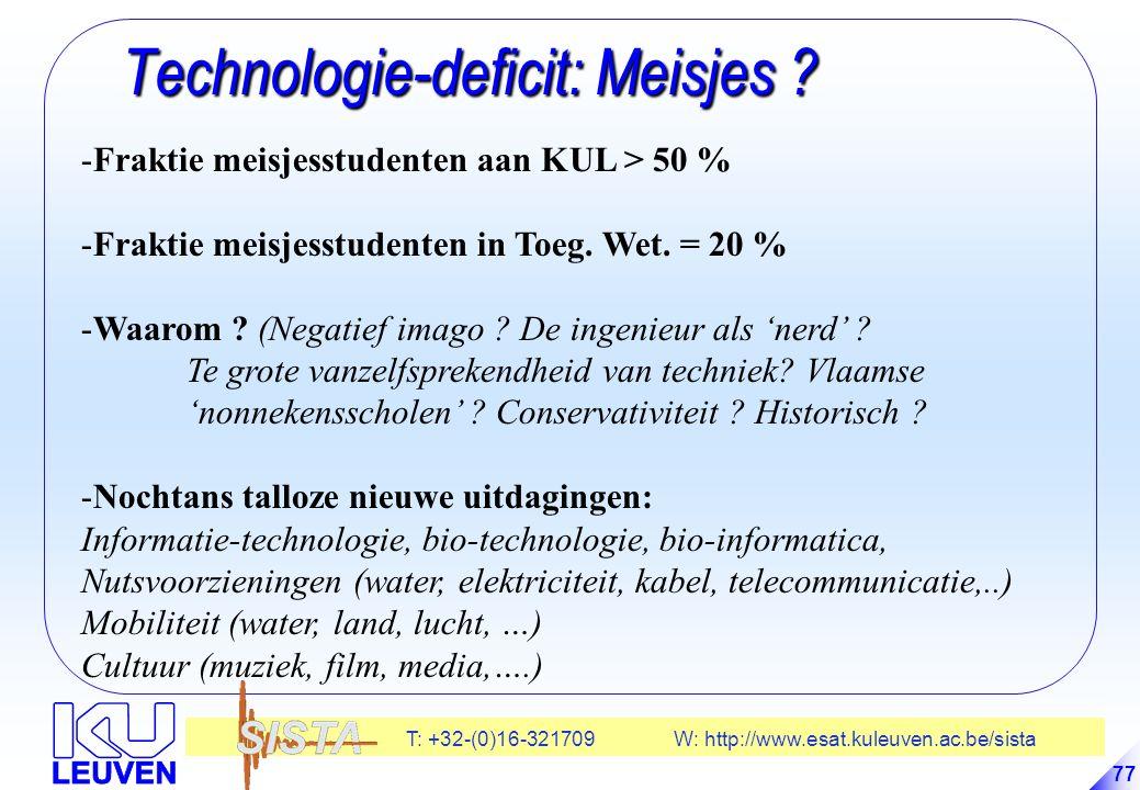 Technologie-deficit: Meisjes