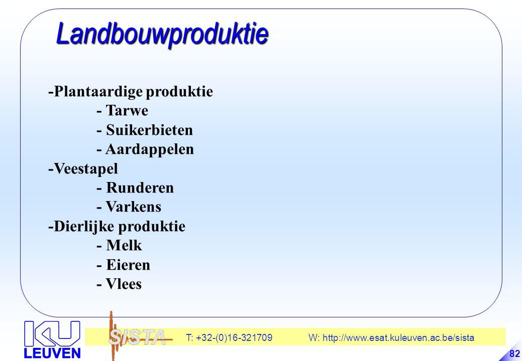 Landbouwproduktie -Plantaardige produktie - Tarwe - Suikerbieten