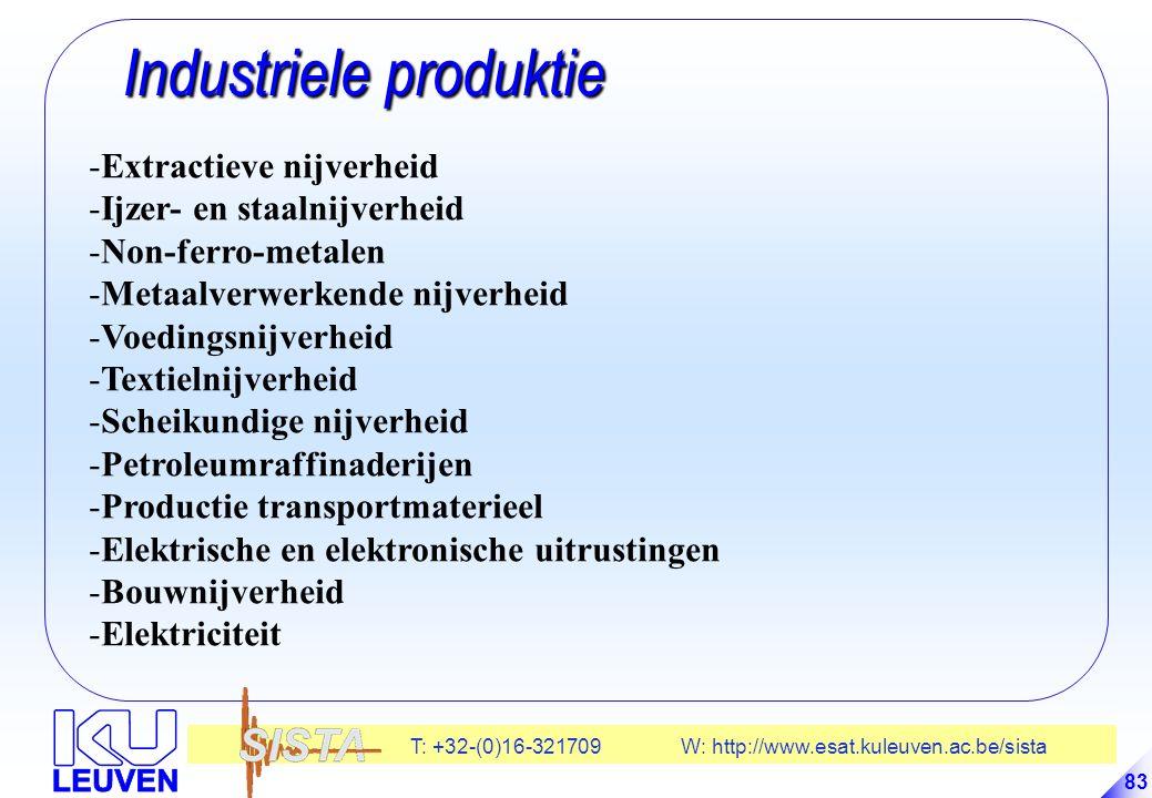 Industriele produktie