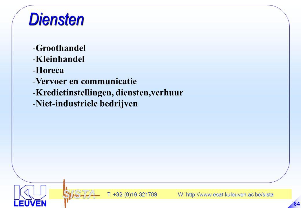 Diensten Groothandel Kleinhandel Horeca Vervoer en communicatie