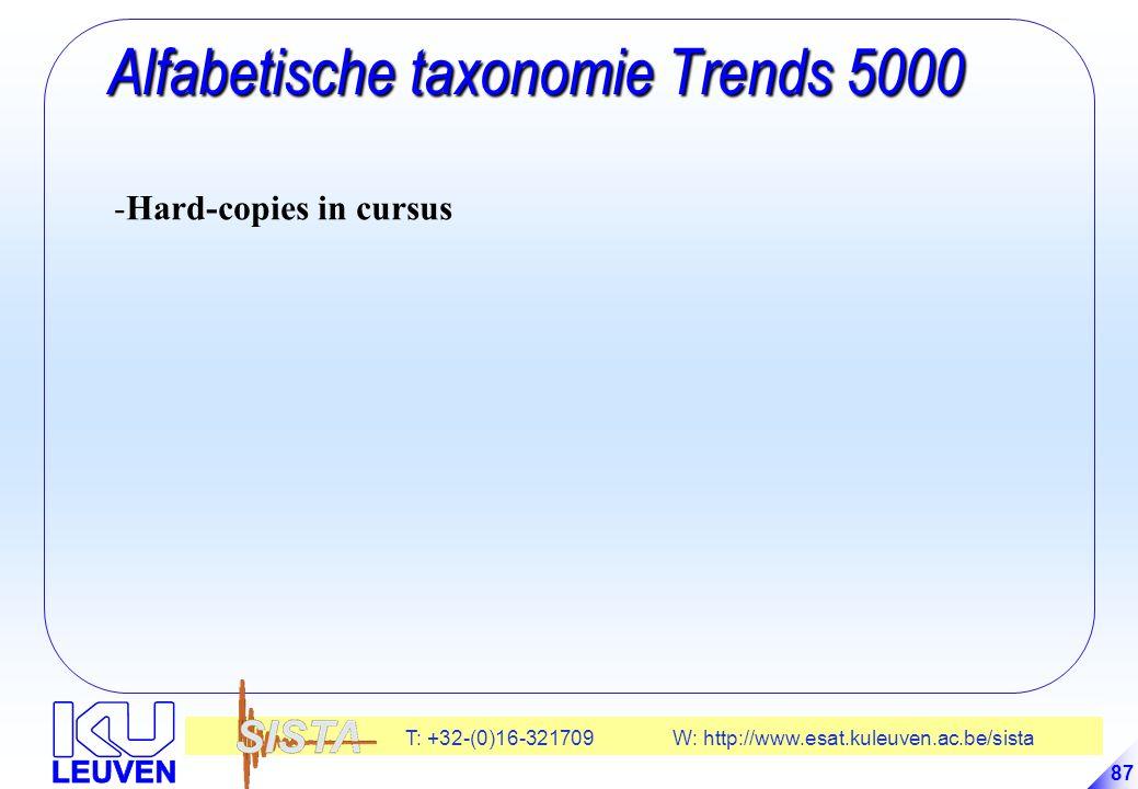Alfabetische taxonomie Trends 5000
