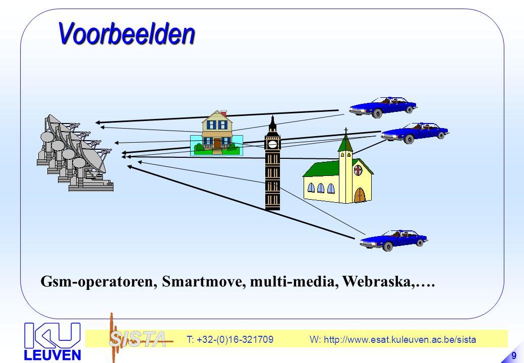 Voorbeelden Gsm-operatoren, Smartmove, multi-media, Webraska,…. 9