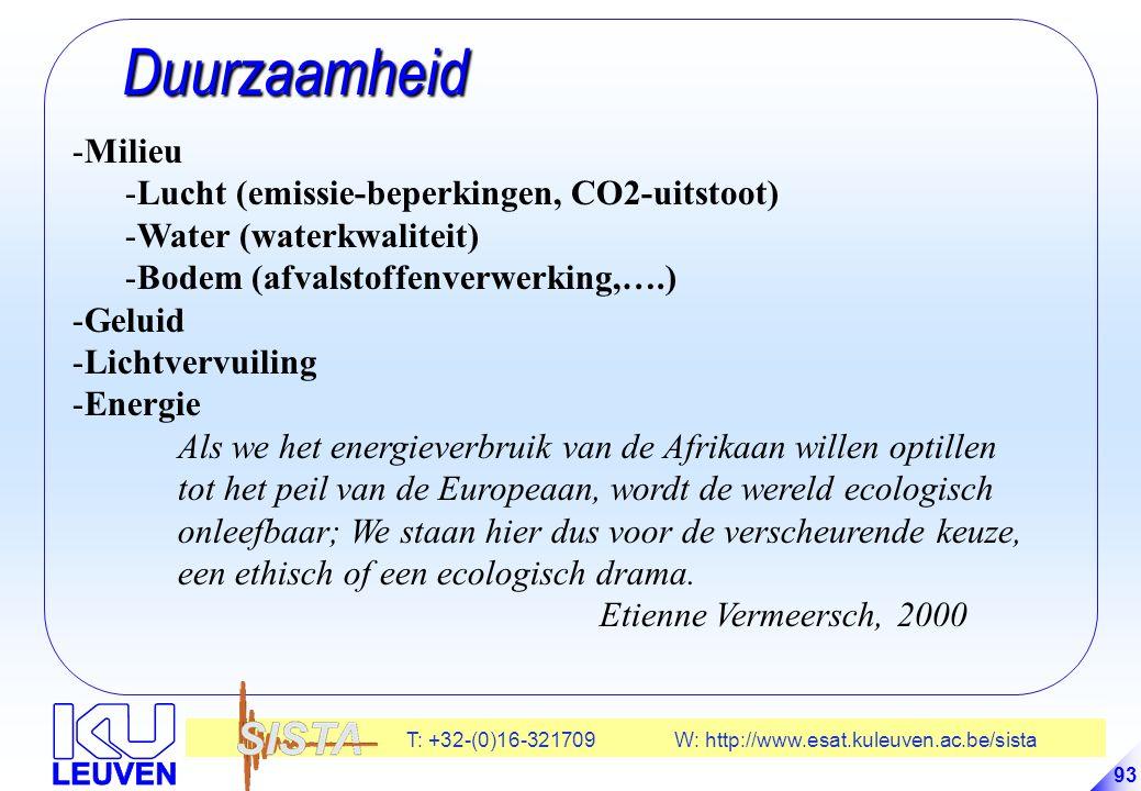 Duurzaamheid Milieu Lucht (emissie-beperkingen, CO2-uitstoot)