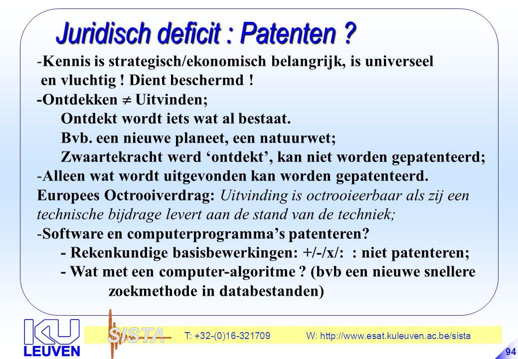 Juridisch deficit : Patenten