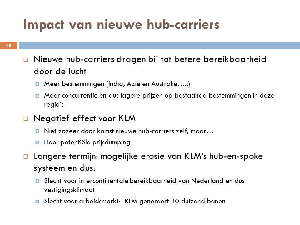 Impact van nieuwe hub-carriers