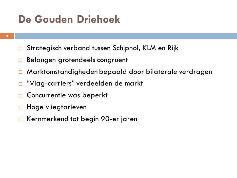 De Gouden Driehoek Strategisch verband tussen Schiphol, KLM en Rijk