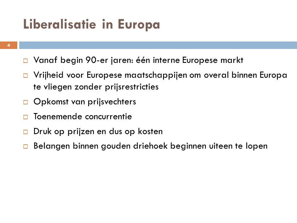 Liberalisatie in Europa