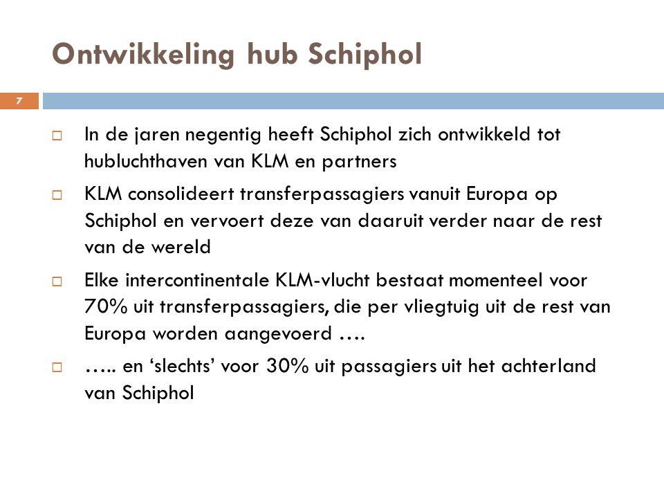 Ontwikkeling hub Schiphol