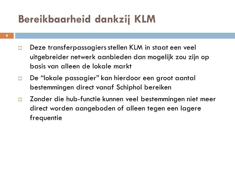 Bereikbaarheid dankzij KLM