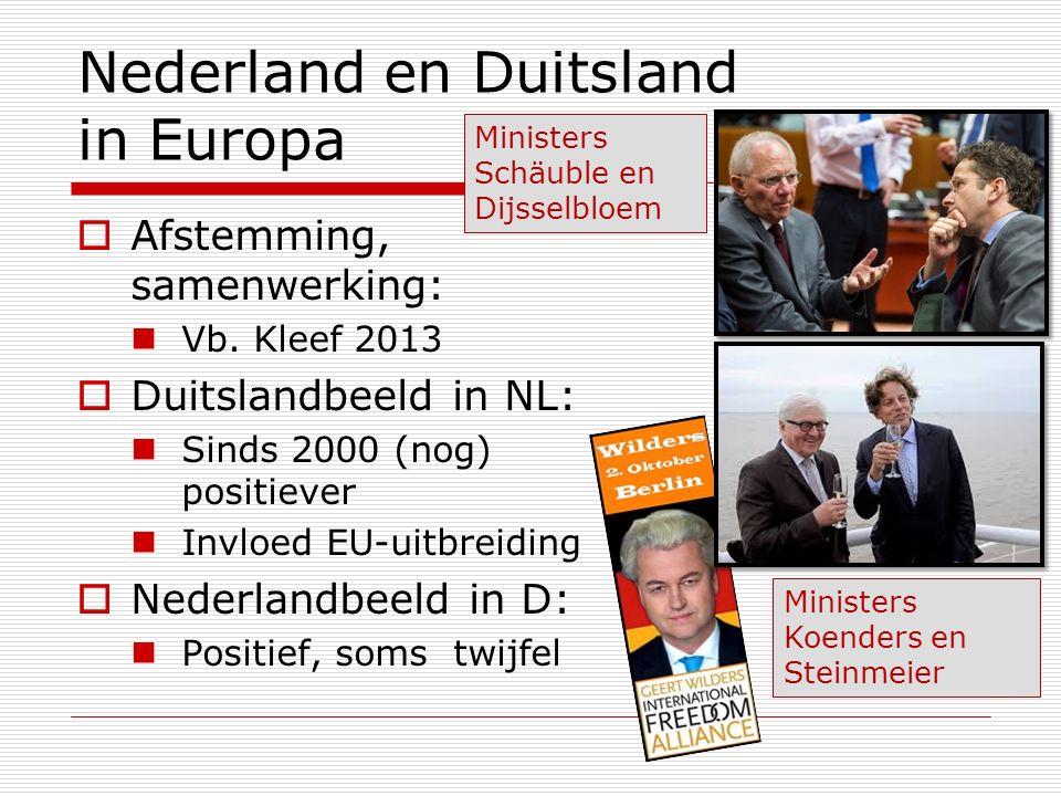 Nederland en Duitsland in Europa