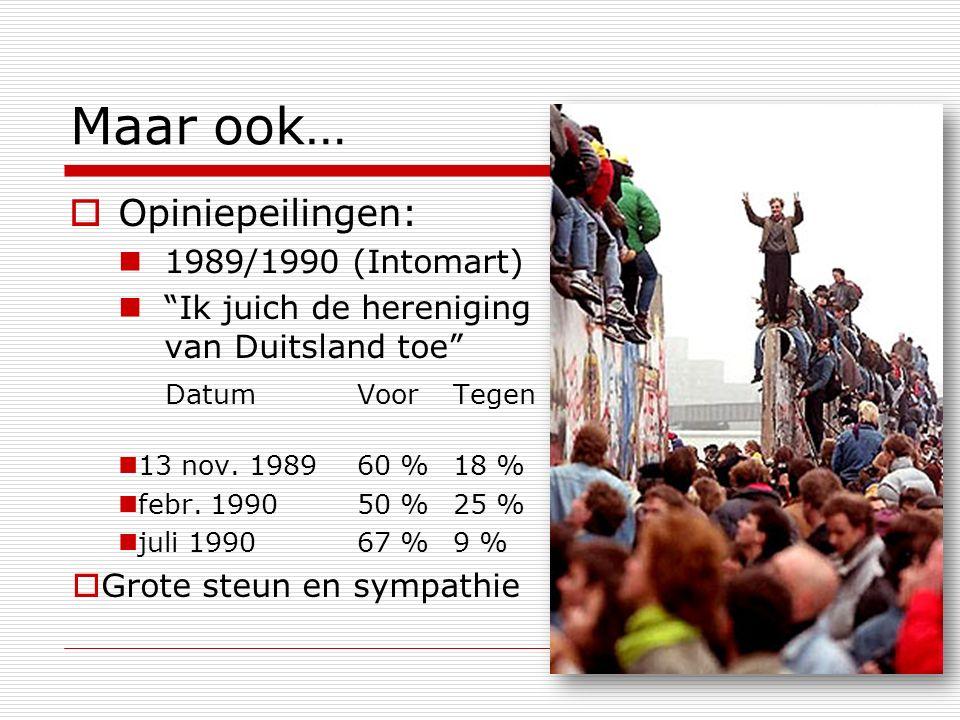 Maar ook… Opiniepeilingen: 1989/1990 (Intomart)