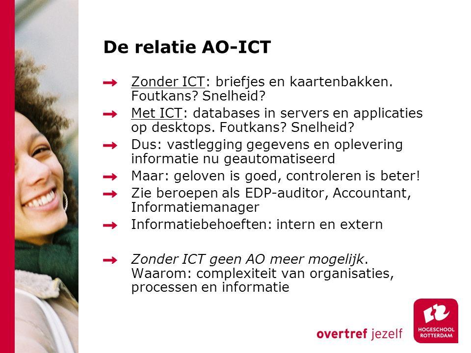 De relatie AO-ICT Zonder ICT: briefjes en kaartenbakken. Foutkans Snelheid