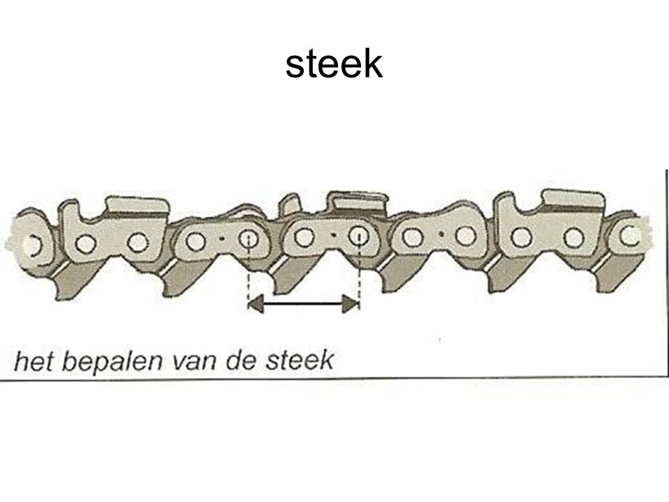steek