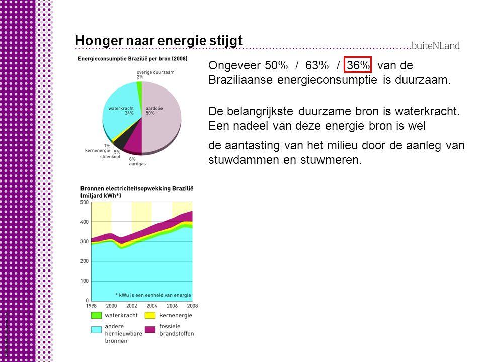 Honger naar energie stijgt