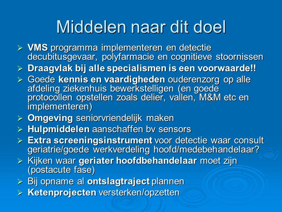 Middelen naar dit doel VMS programma implementeren en detectie decubitusgevaar, polyfarmacie en cognitieve stoornissen.