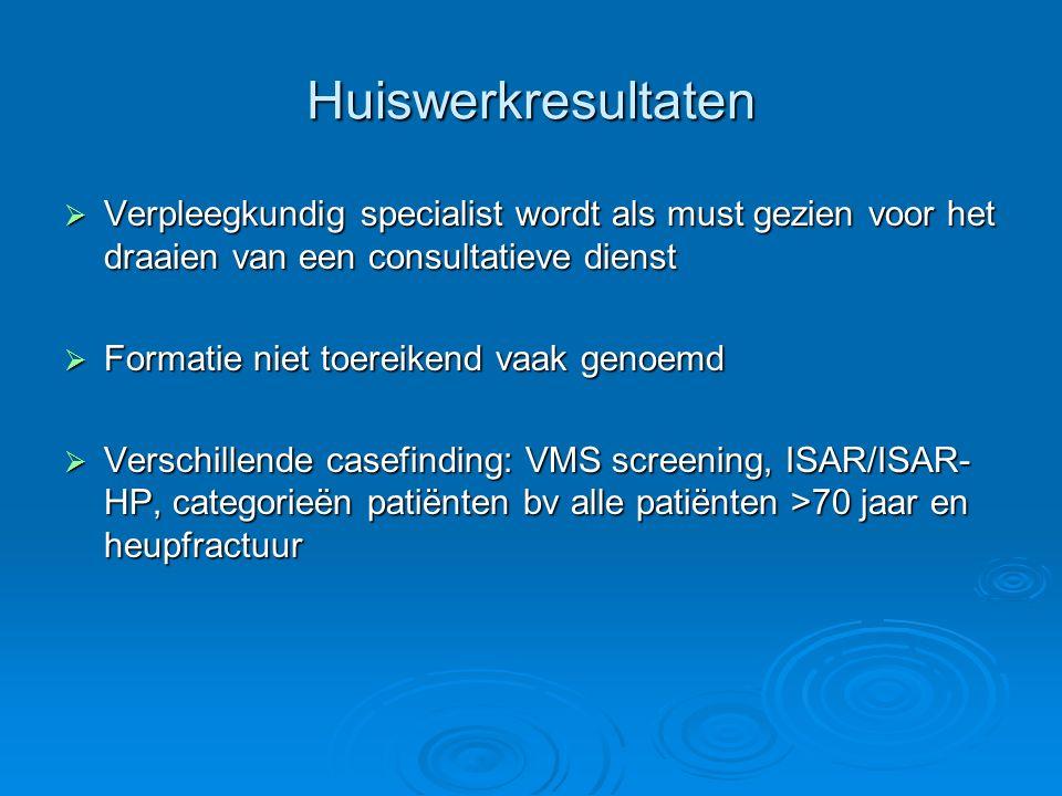 Huiswerkresultaten Verpleegkundig specialist wordt als must gezien voor het draaien van een consultatieve dienst.