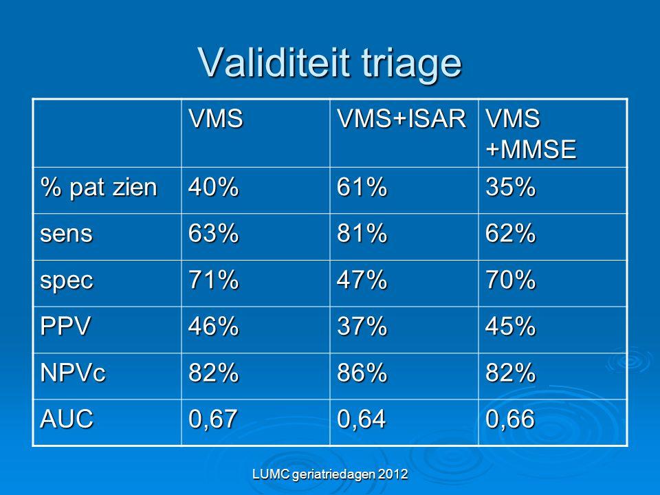 Validiteit triage VMS VMS+ISAR VMS +MMSE % pat zien 40% 61% 35% sens