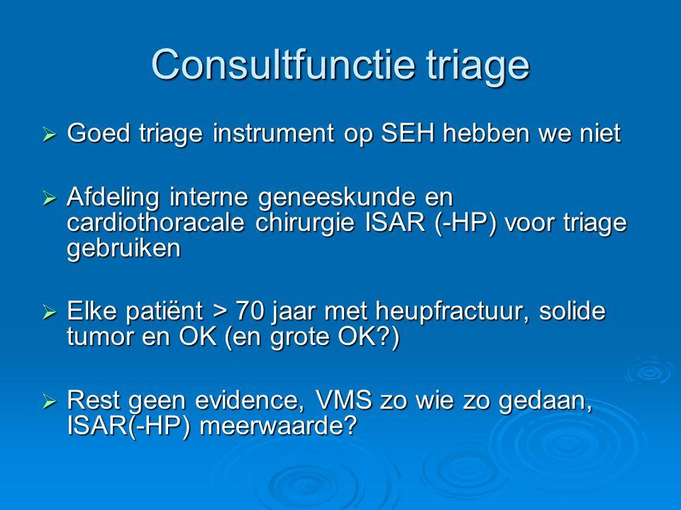Consultfunctie triage
