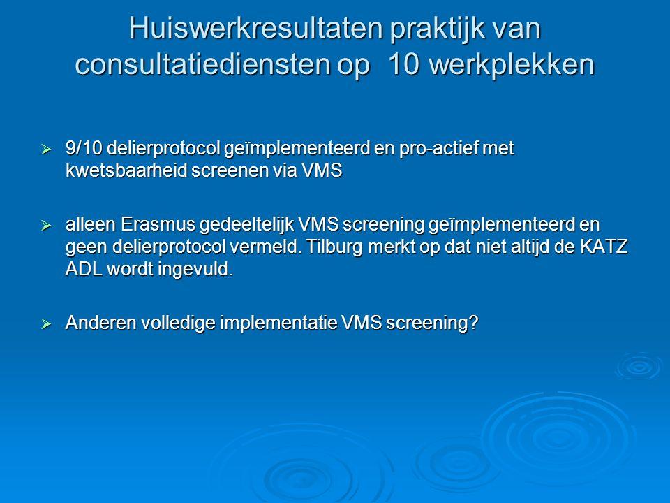 Huiswerkresultaten praktijk van consultatiediensten op 10 werkplekken