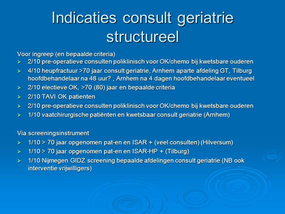 Indicaties consult geriatrie structureel